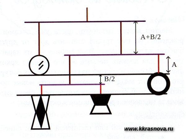 Мунари 2
