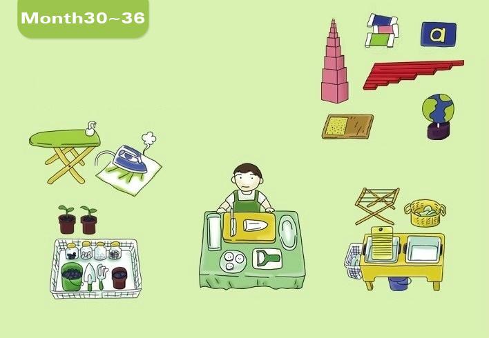 Инфографика - Как развивать ребенка с рождения до трех лет по методике Монтессори